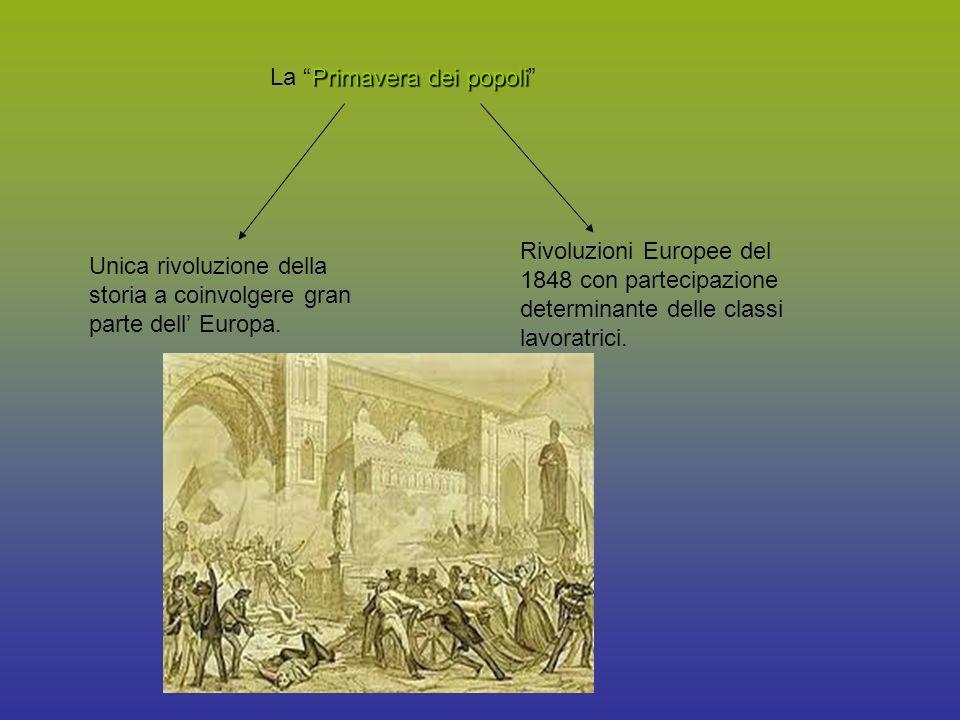 Primavera dei popoli La Primavera dei popoli Unica rivoluzione della storia a coinvolgere gran parte dell Europa. Rivoluzioni Europee del 1848 con par