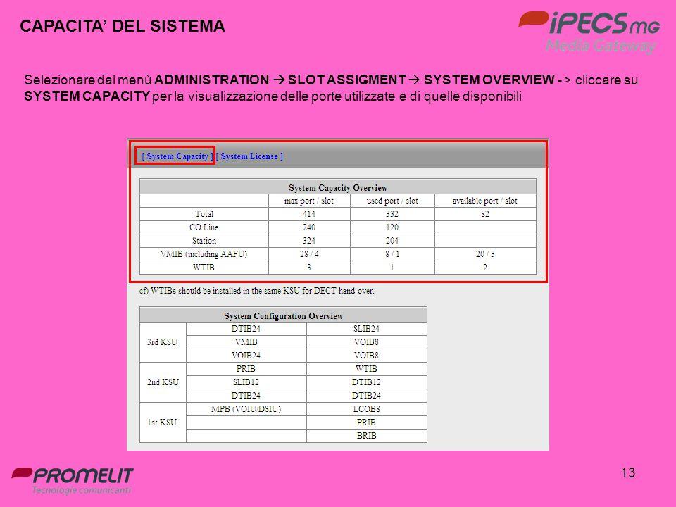 13 Selezionare dal menù ADMINISTRATION SLOT ASSIGMENT SYSTEM OVERVIEW - > cliccare su SYSTEM CAPACITY per la visualizzazione delle porte utilizzate e