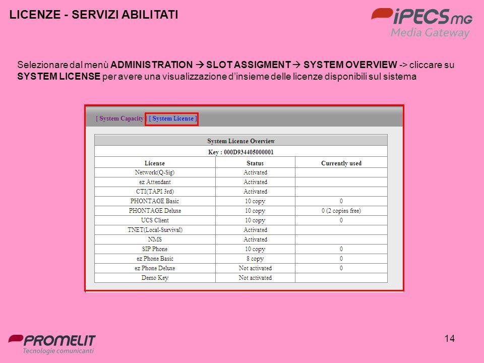 14 Selezionare dal menù ADMINISTRATION SLOT ASSIGMENT SYSTEM OVERVIEW -> cliccare su SYSTEM LICENSE per avere una visualizzazione dinsieme delle licen
