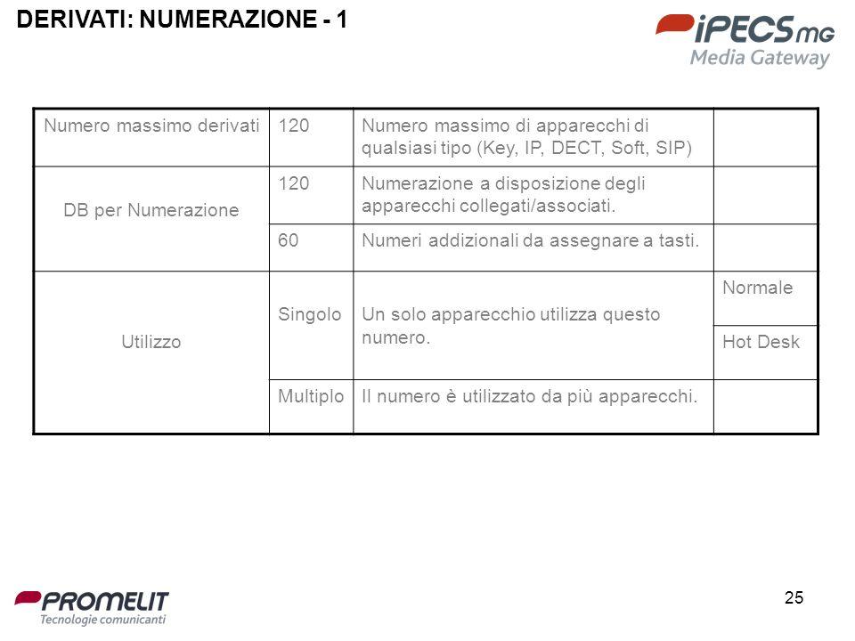 25 DERIVATI: NUMERAZIONE - 1 Numero massimo derivati120Numero massimo di apparecchi di qualsiasi tipo (Key, IP, DECT, Soft, SIP) DB per Numerazione 12