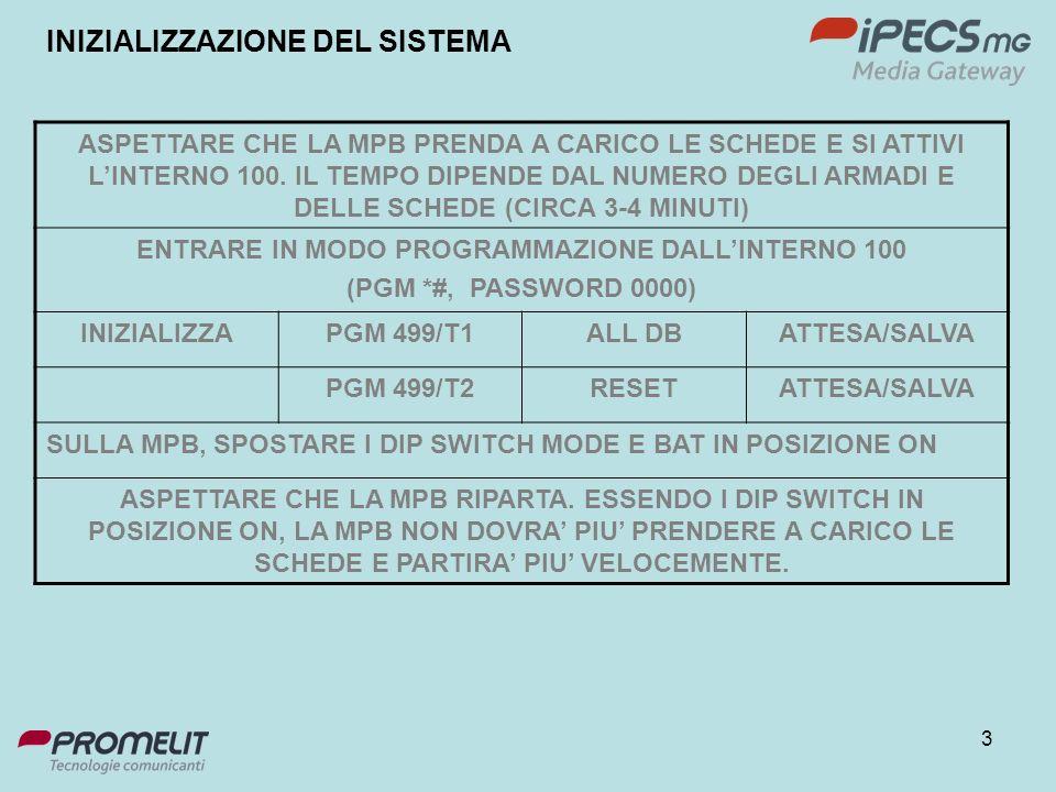 44 1 2 3 7 6 5 4 SUONERIA (NORMAL Service type) - CO Line Attribute