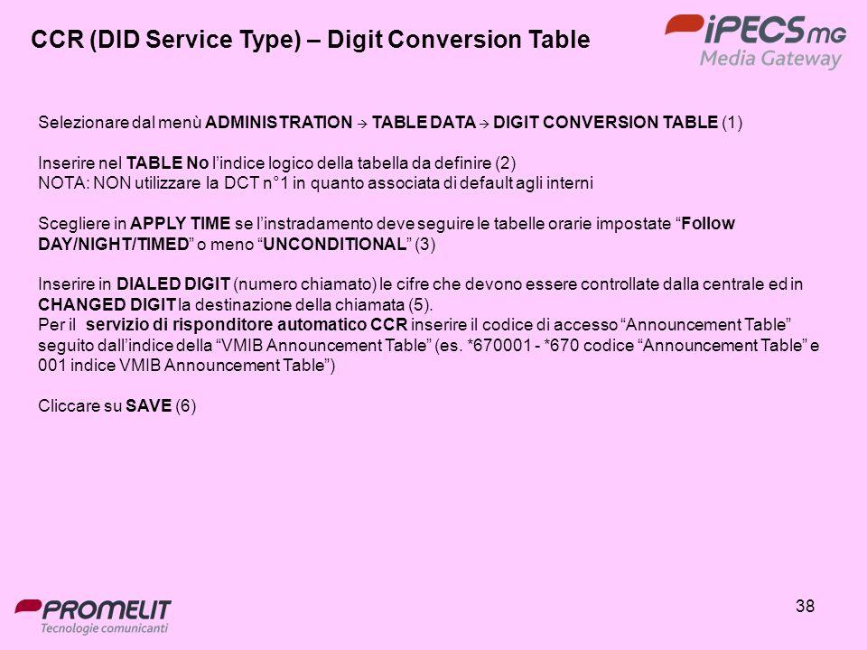 38 Selezionare dal menù ADMINISTRATION TABLE DATA DIGIT CONVERSION TABLE (1) Inserire nel TABLE No lindice logico della tabella da definire (2) NOTA:
