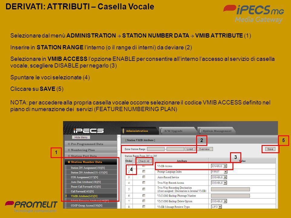 69 DERIVATI: ATTRIBUTI – Casella Vocale Selezionare dal menù ADMINISTRATION STATION NUMBER DATA VMIB ATTRIBUTE (1) Inserire in STATION RANGE linterno