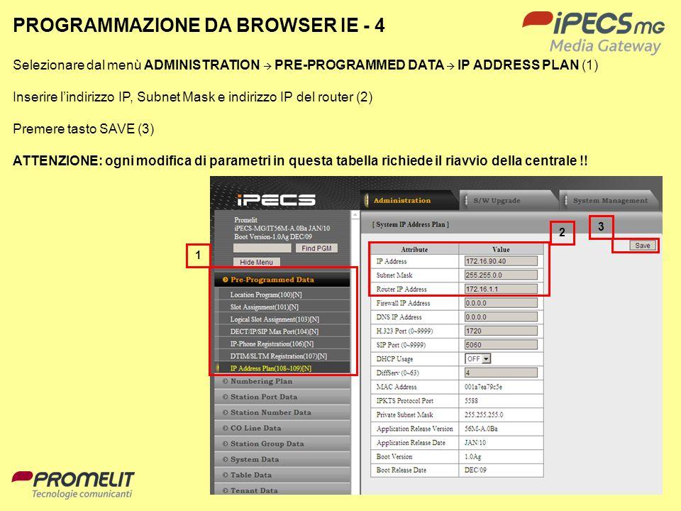 7 PROGRAMMAZIONE DA BROWSER IE - 4 Selezionare dal menù ADMINISTRATION PRE-PROGRAMMED DATA IP ADDRESS PLAN (1) Inserire lindirizzo IP, Subnet Mask e i