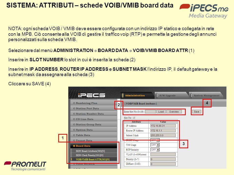 71 SISTEMA: ATTRIBUTI – schede VOIB/VMIB board data 1 2 4 3 NOTA: ogni scheda VOIB / VMIB deve essere configurata con un indirizzo IP statico e colleg