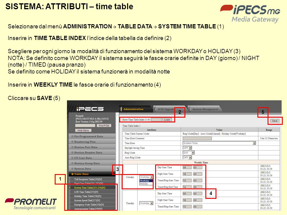 80 SISTEMA: ATTRIBUTI – time table Selezionare dal menù ADMINISTRATION TABLE DATA SYSTEM TIME TABLE (1) Inserire in TIME TABLE INDEX lindice della tab