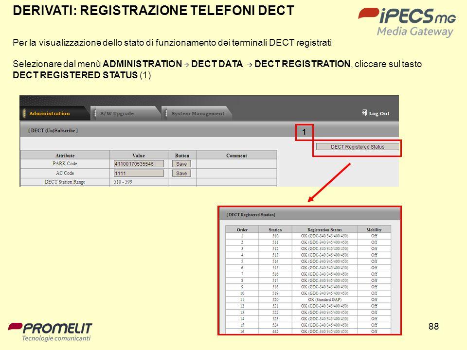 88 DERIVATI: REGISTRAZIONE TELEFONI DECT Per la visualizzazione dello stato di funzionamento dei terminali DECT registrati Selezionare dal menù ADMINI