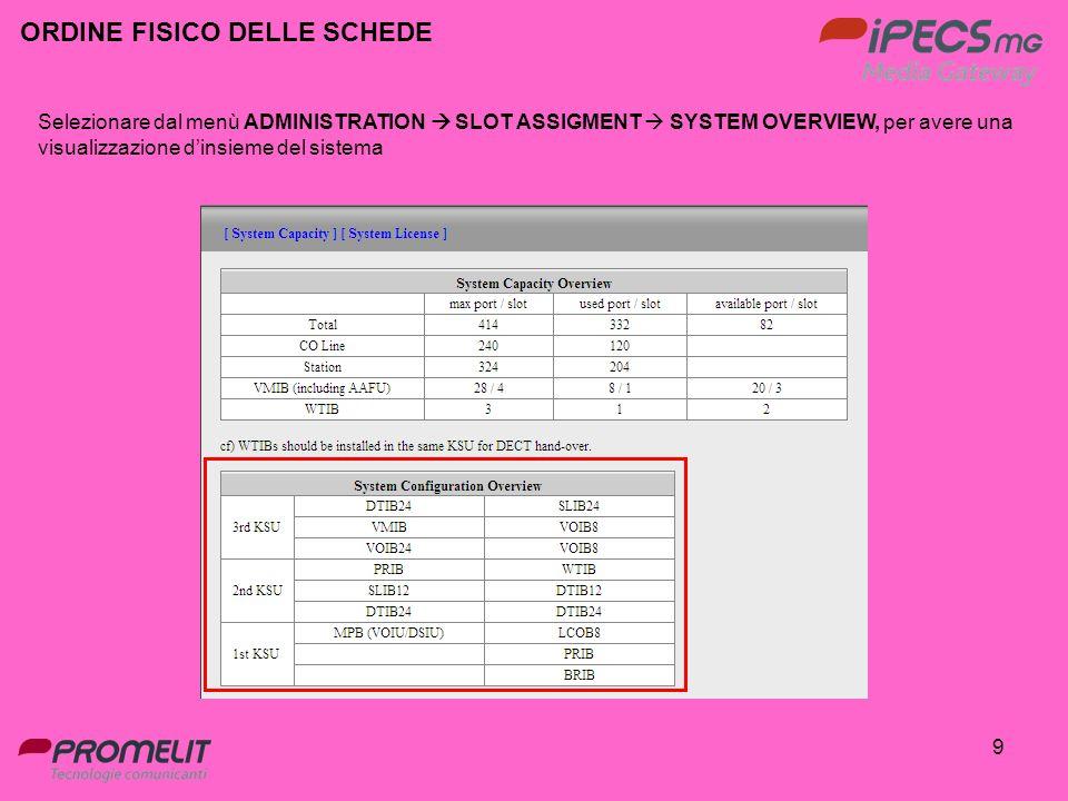10 Selezionare dal menù ADMINISTRATION LOGICAL SLOT ASSIGMENT (1) Selezionare (2): COL: per la visualizzazione delle schede di linea (PRIB, BRIB, LCOB, VOIB, VOIU) STA: per la visualizzazione delle schede dinterno (DTIB,SLIB, DSIU, WTIB, IP,SIP) VMIB: per la visualizzazione delle schede VSF (VMIB, AAFU) 1 2 ORDINE LOGICO DELLE SCHEDE