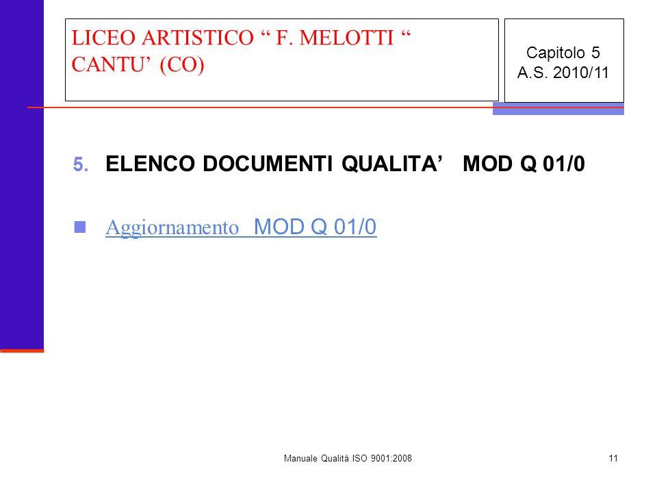 Manuale Qualità ISO 9001:200811 5. ELENCO DOCUMENTI QUALITA MOD Q 01/0 Aggiornamento MOD Q 01/0 Aggiornamento MOD Q 01/0 LICEO ARTISTICO F. MELOTTI CA