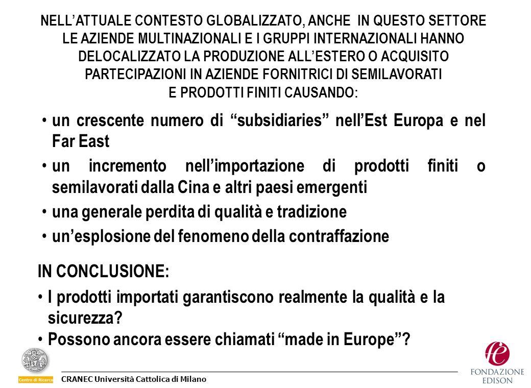 CRANEC Università Cattolica di Milano NELLATTUALE CONTESTO GLOBALIZZATO, ANCHE IN QUESTO SETTORE LE AZIENDE MULTINAZIONALI E I GRUPPI INTERNAZIONALI H