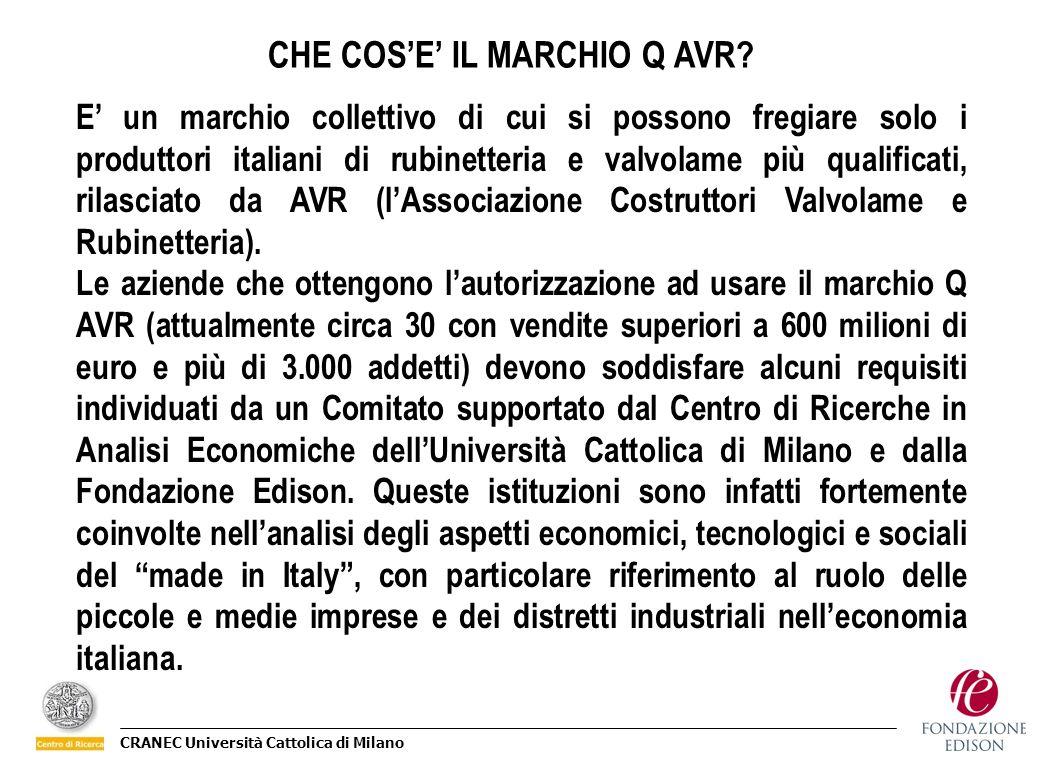 CRANEC Università Cattolica di Milano CHE COSE IL MARCHIO Q AVR? E un marchio collettivo di cui si possono fregiare solo i produttori italiani di rubi