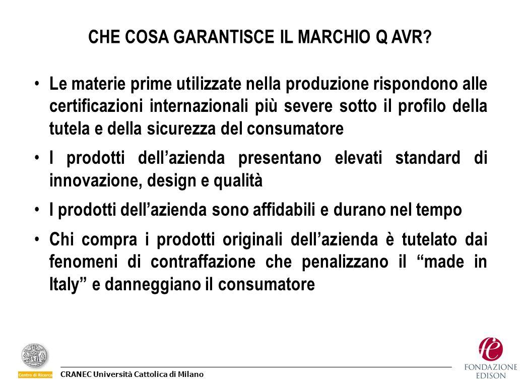 CRANEC Università Cattolica di Milano CHE COSA GARANTISCE IL MARCHIO Q AVR? Le materie prime utilizzate nella produzione rispondono alle certificazion