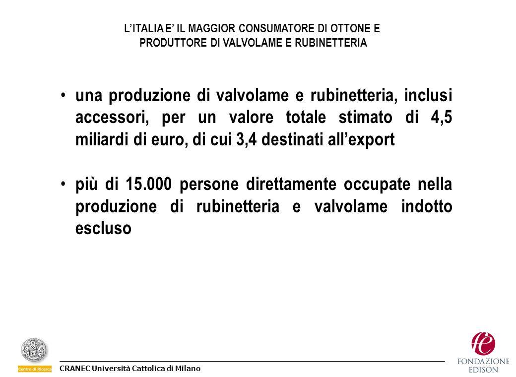 CRANEC Università Cattolica di Milano una produzione di valvolame e rubinetteria, inclusi accessori, per un valore totale stimato di 4,5 miliardi di e