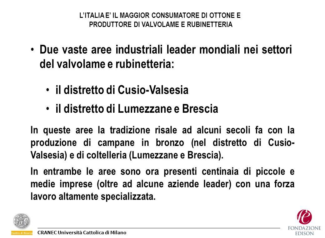 CRANEC Università Cattolica di Milano Due vaste aree industriali leader mondiali nei settori del valvolame e rubinetteria: il distretto di Cusio-Valse