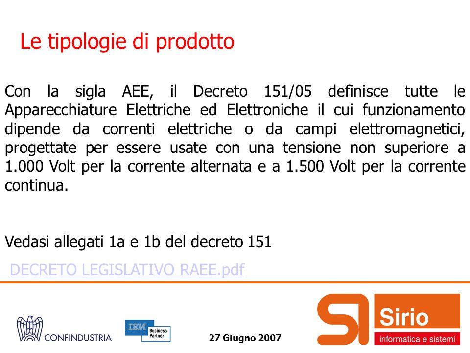 27 Giugno 2007 Le tipologie di prodotto Con la sigla AEE, il Decreto 151/05 definisce tutte le Apparecchiature Elettriche ed Elettroniche il cui funzi