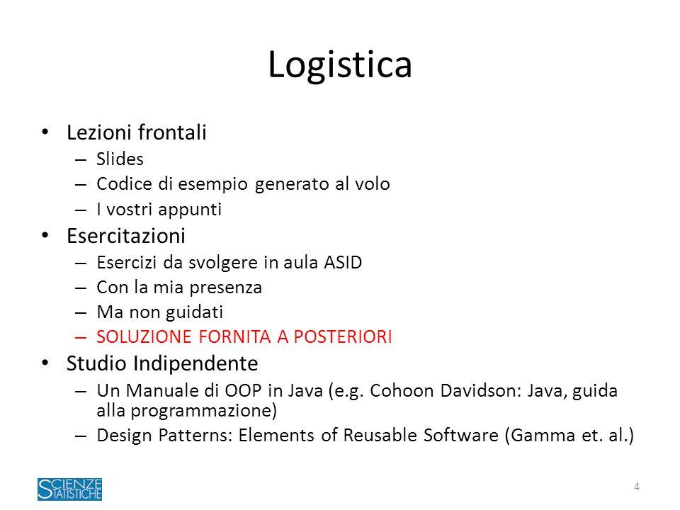 4 Logistica Lezioni frontali – Slides – Codice di esempio generato al volo – I vostri appunti Esercitazioni – Esercizi da svolgere in aula ASID – Con