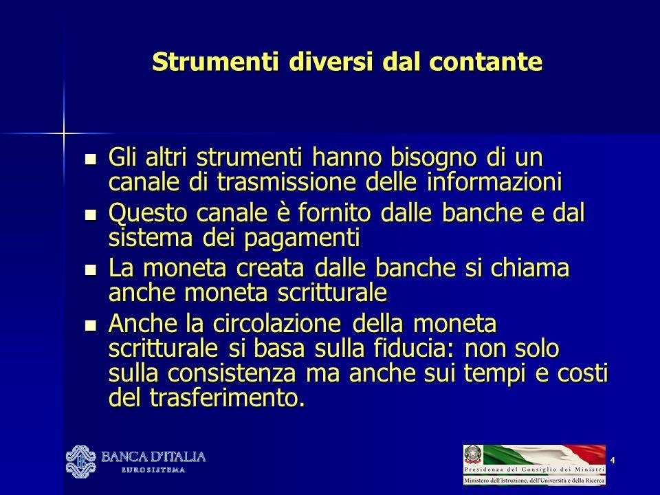15 Il Decreto Salva Italia (n.