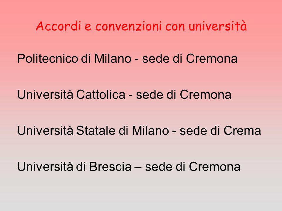 Accordi e convenzioni con università Politecnico di Milano - sede di Cremona Università Cattolica - sede di Cremona Università Statale di Milano - sede di Crema Università di Brescia – sede di Cremona