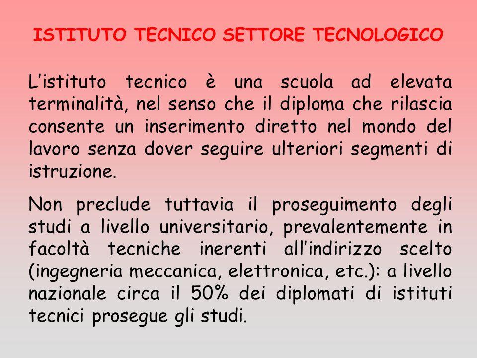 ISTITUTO TECNICO SETTORE TECNOLOGICO Listituto tecnico è una scuola ad elevata terminalità, nel senso che il diploma che rilascia consente un inserime