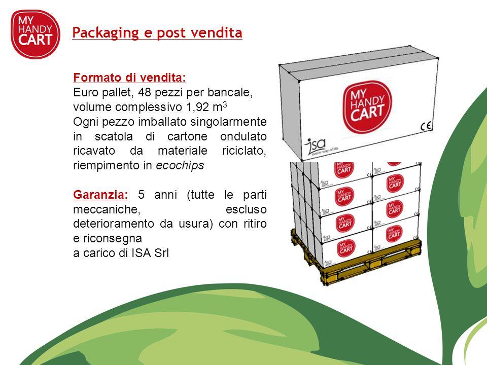 Packaging e post vendita Formato di vendita: Euro pallet, 48 pezzi per bancale, volume complessivo 1,92 m 3 Ogni pezzo imballato singolarmente in scat