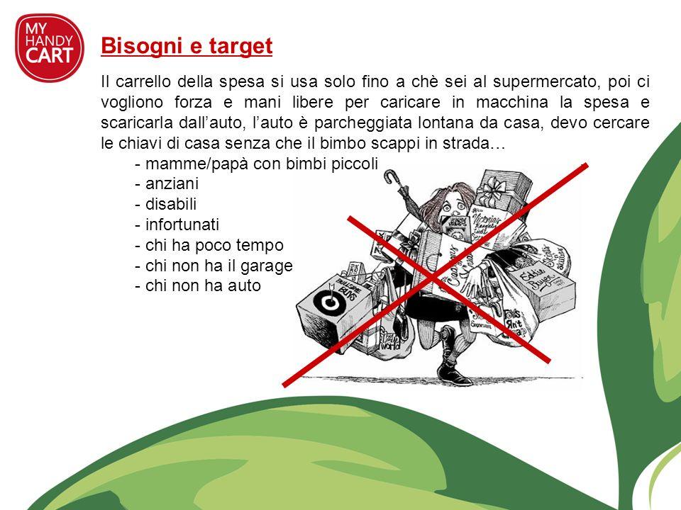 Bisogni e target Il carrello della spesa si usa solo fino a chè sei al supermercato, poi ci vogliono forza e mani libere per caricare in macchina la s