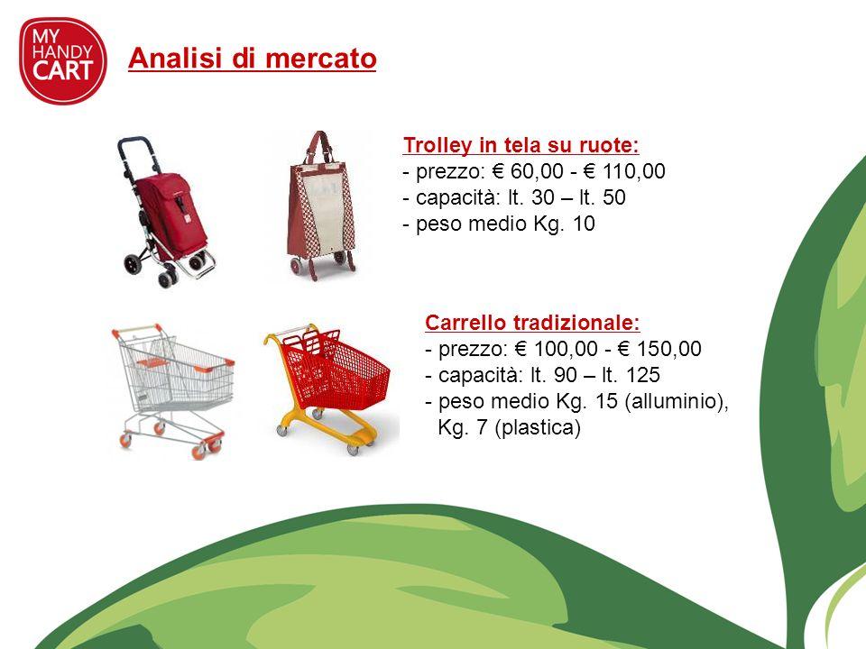 Analisi di mercato Trolley in tela su ruote: - prezzo: 60,00 - 110,00 - capacità: lt. 30 – lt. 50 - peso medio Kg. 10 Carrello tradizionale: - prezzo: