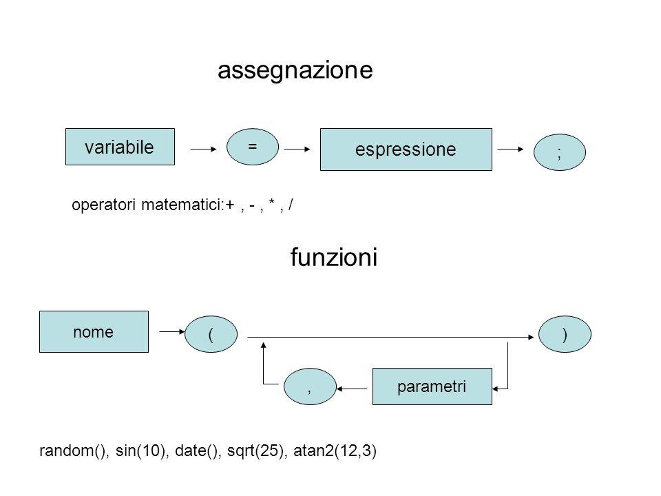 assegnazione variabile = espressione ; operatori matematici:+, -, *, / funzioni nome () parametri, random(), sin(10), date(), sqrt(25), atan2(12,3)