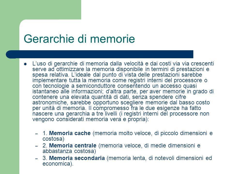 Gerarchie di memorie Luso di gerarchie di memoria dalla velocità e dai costi via via crescenti serve ad ottimizzare la memoria disponibile in termini