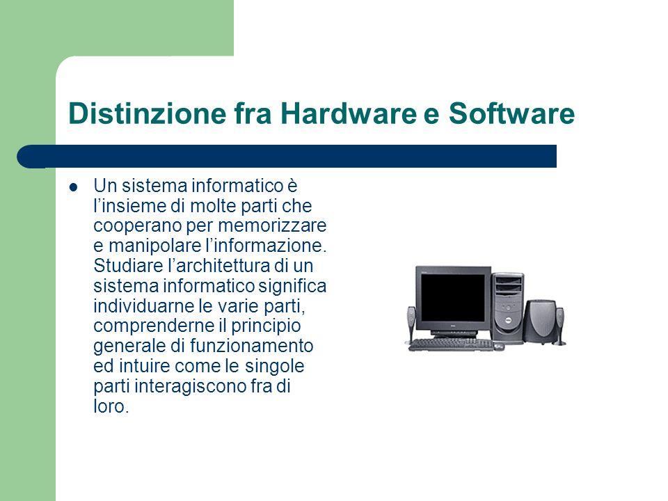 Distinzione fra Hardware e Software Un sistema informatico è linsieme di molte parti che cooperano per memorizzare e manipolare linformazione. Studiar