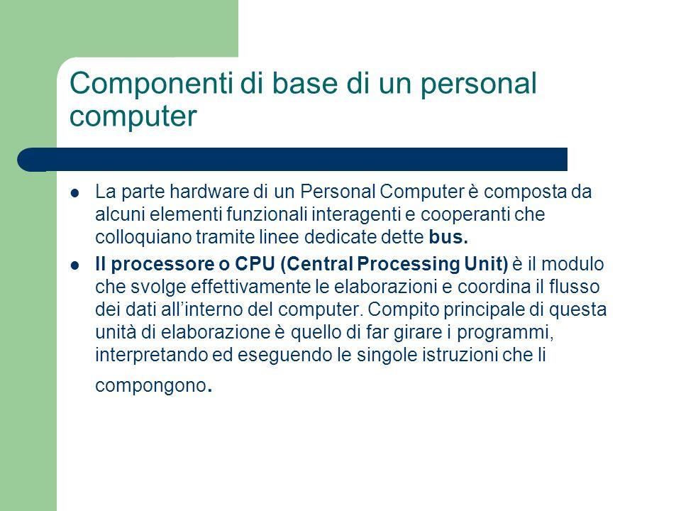 Componenti di base di un personal computer La parte hardware di un Personal Computer è composta da alcuni elementi funzionali interagenti e cooperanti
