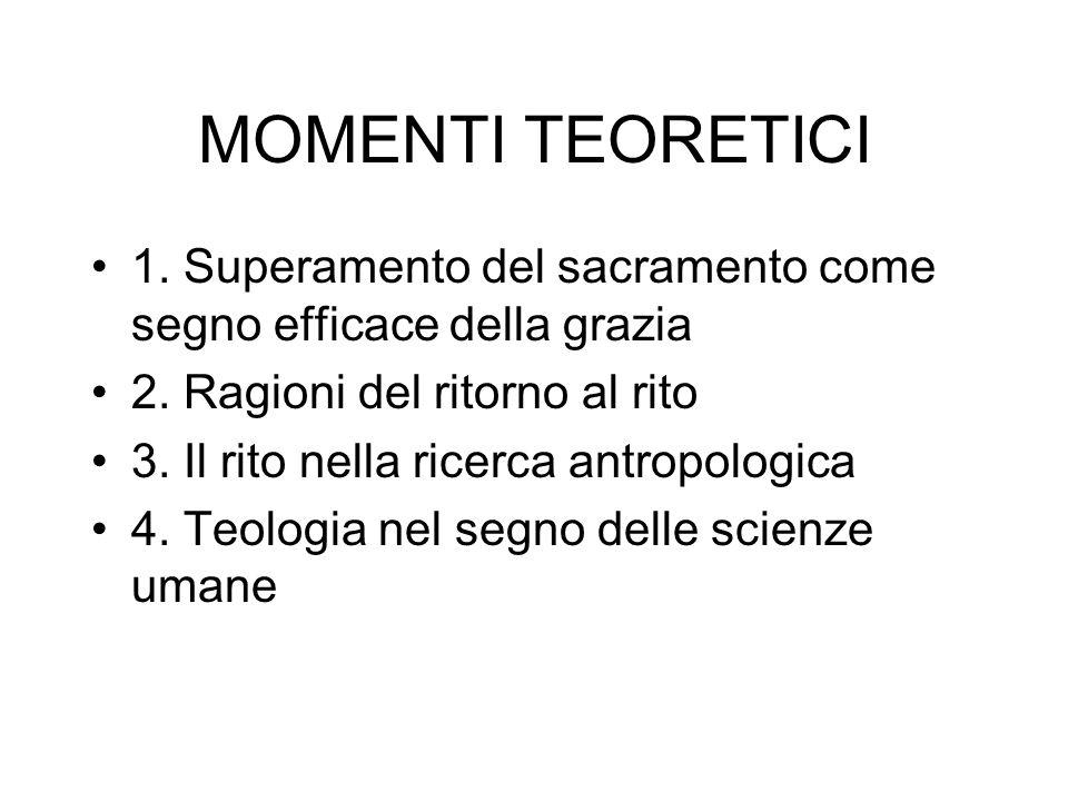 MOMENTI TEORETICI 1. Superamento del sacramento come segno efficace della grazia 2. Ragioni del ritorno al rito 3. Il rito nella ricerca antropologica