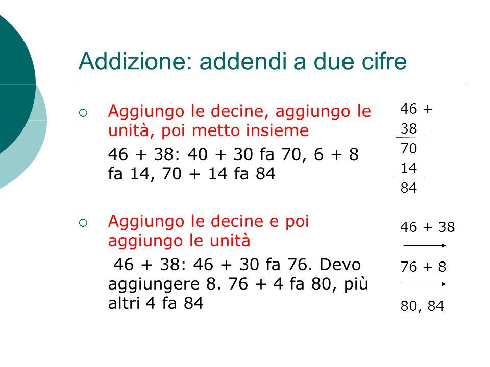 Addizione: addendi a due cifre Aggiungo le decine, aggiungo le unità, poi metto insieme 46 + 38: 40 + 30 fa 70, 6 + 8 fa 14, 70 + 14 fa 84 Aggiungo le