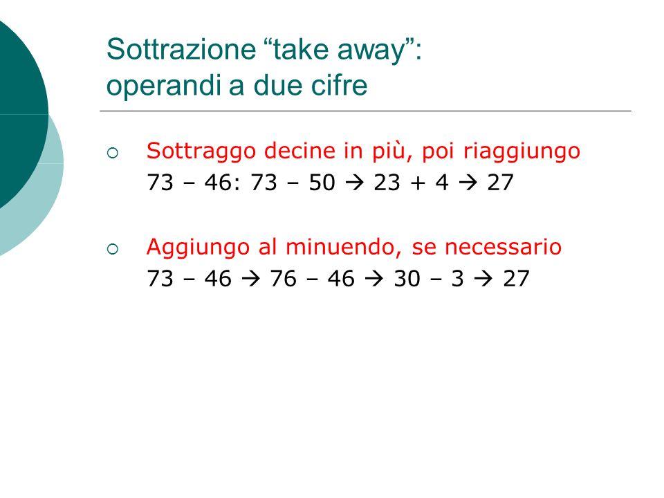 Sottrazione take away: operandi a due cifre Sottraggo decine in più, poi riaggiungo 73 – 46: 73 – 50 23 + 4 27 Aggiungo al minuendo, se necessario 73