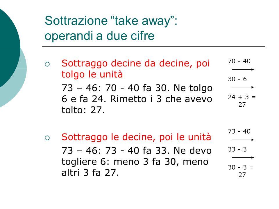 Sottrazione take away: operandi a due cifre Sottraggo decine da decine, poi tolgo le unità 73 – 46: 70 - 40 fa 30. Ne tolgo 6 e fa 24. Rimetto i 3 che
