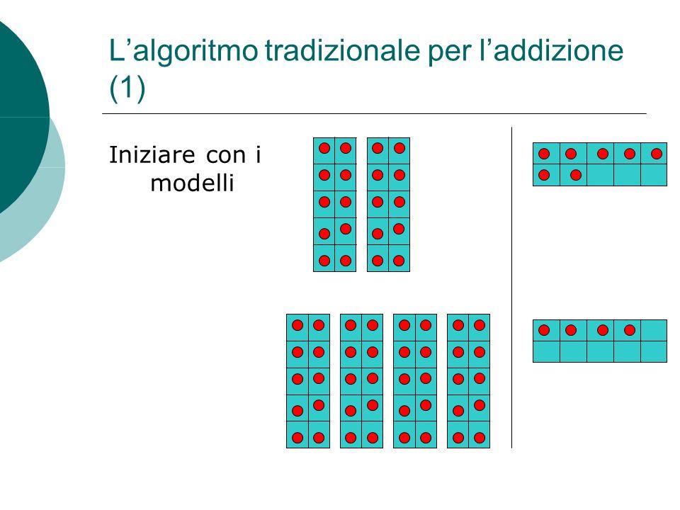 Lalgoritmo tradizionale per laddizione (1) Iniziare con i modelli