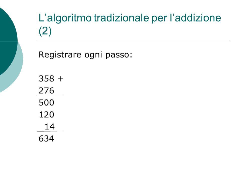 Lalgoritmo tradizionale per laddizione (2) Registrare ogni passo: 358 + 276 500 120 14 634