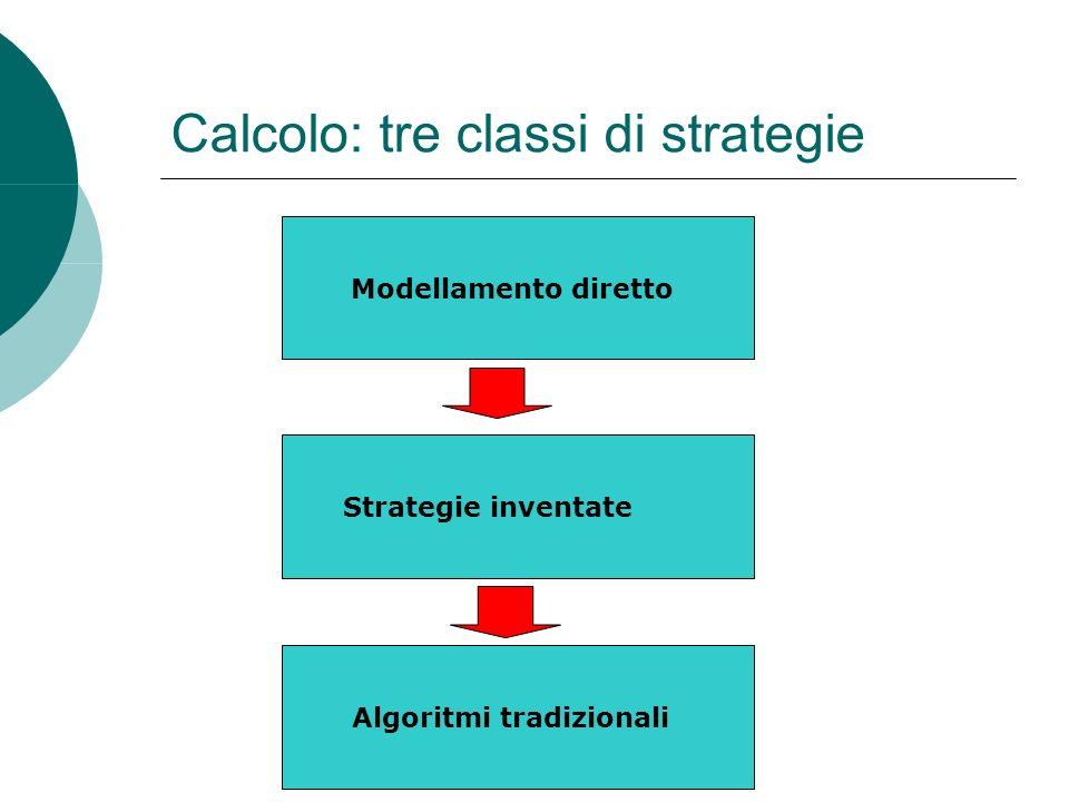 Calcolo: tre classi di strategie Modellamento diretto Strategie inventate Algoritmi tradizionali