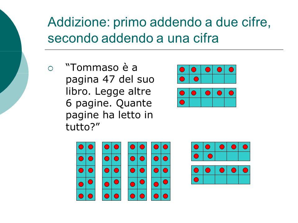 Addizione: primo addendo a due cifre, secondo addendo a una cifra Tommaso è a pagina 47 del suo libro. Legge altre 6 pagine. Quante pagine ha letto in