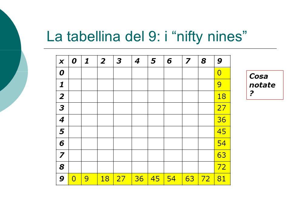 x0123456789 00 19 218 327 436 545 654 763 872 9091827364554637281 La tabellina del 9: i nifty nines Cosa notate ?
