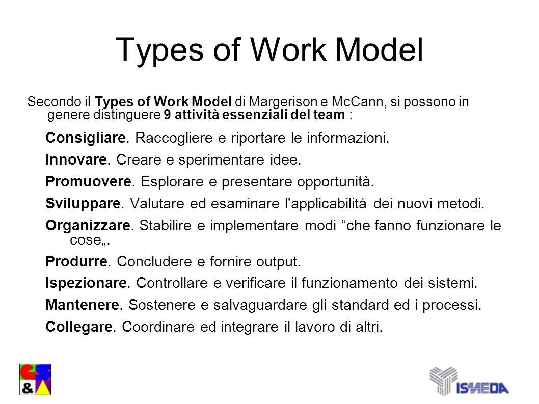 Types of Work Model Secondo il Types of Work Model di Margerison e McCann, si possono in genere distinguere 9 attività essenziali del team : Consiglia