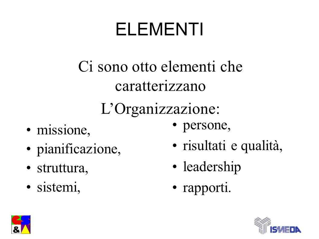 ELEMENTI missione, pianificazione, struttura, sistemi, persone, risultati e qualità, leadership rapporti. Ci sono otto elementi che caratterizzano LOr