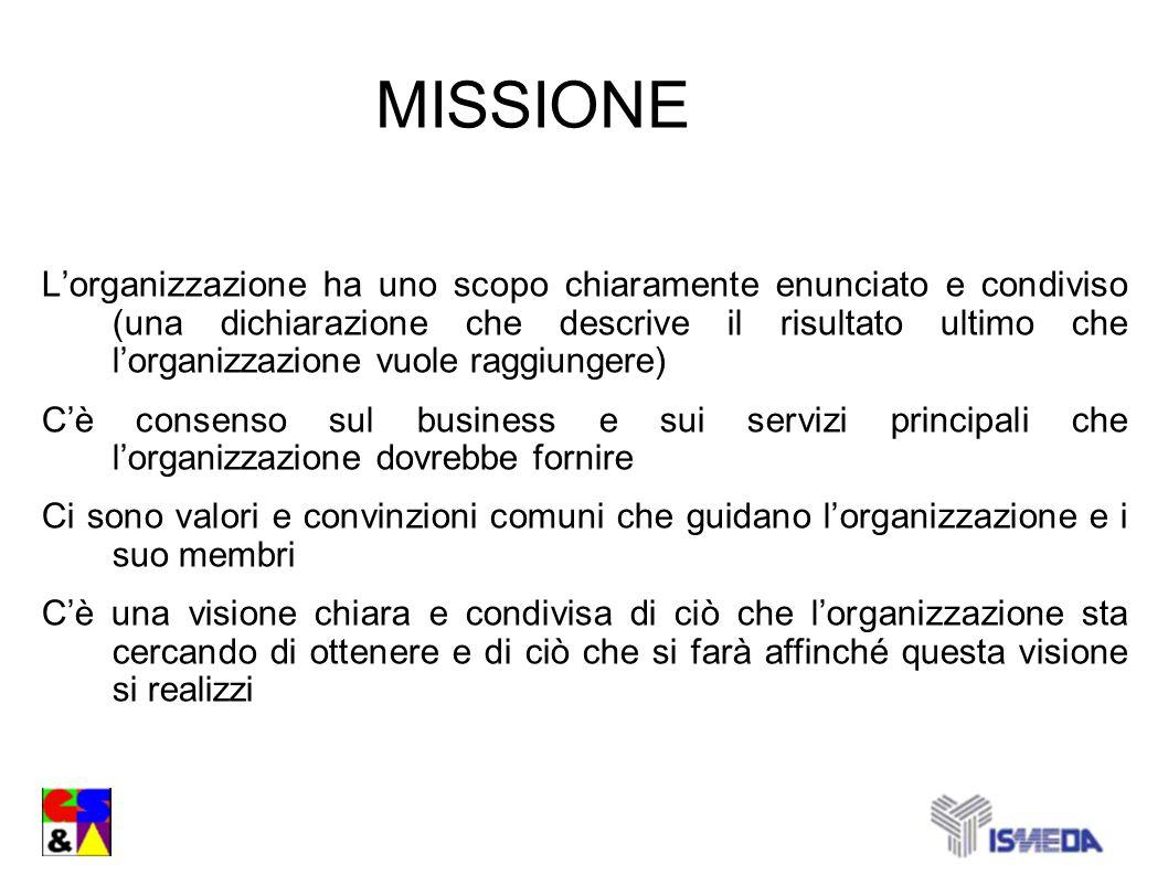 MISSIONE Lorganizzazione ha uno scopo chiaramente enunciato e condiviso (una dichiarazione che descrive il risultato ultimo che lorganizzazione vuole