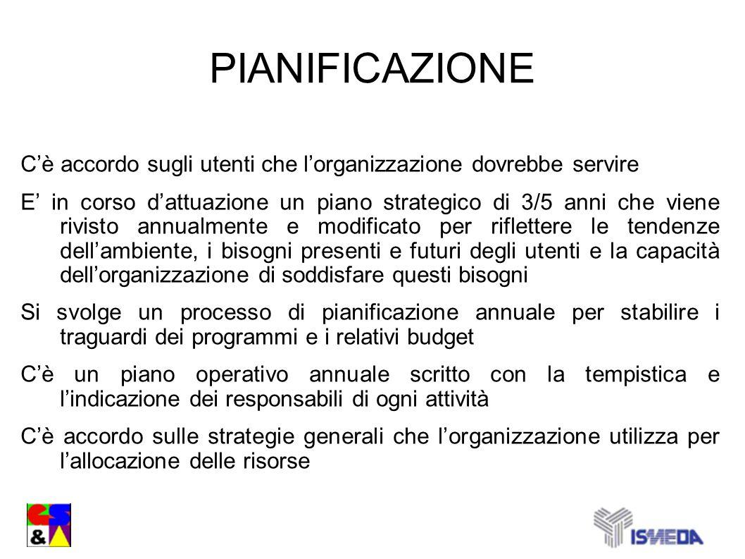 PIANIFICAZIONE Cè accordo sugli utenti che lorganizzazione dovrebbe servire E in corso dattuazione un piano strategico di 3/5 anni che viene rivisto a