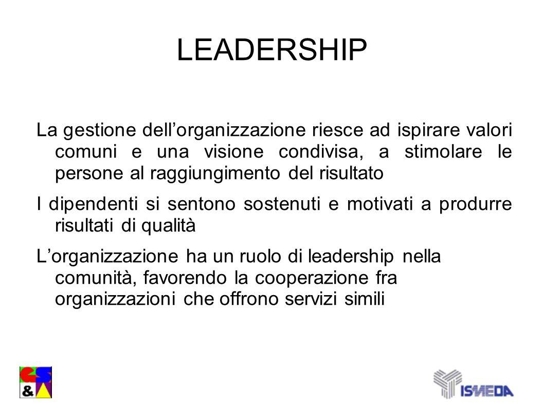 LEADERSHIP La gestione dellorganizzazione riesce ad ispirare valori comuni e una visione condivisa, a stimolare le persone al raggiungimento del risul