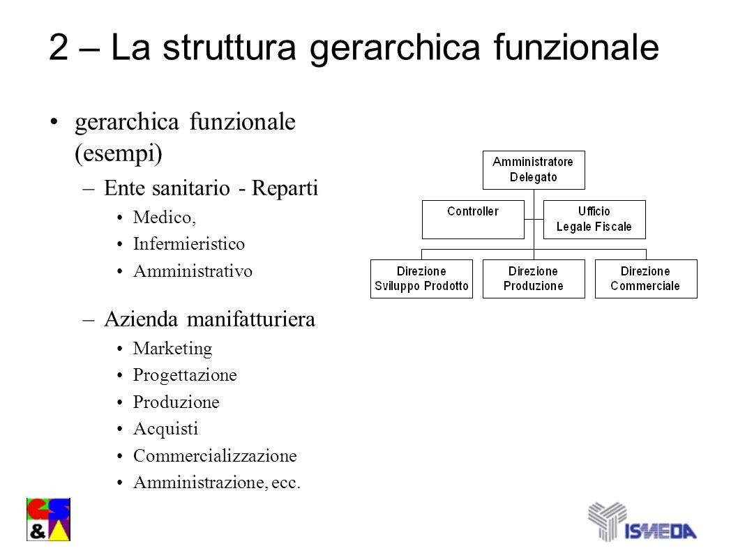 2 – La struttura gerarchica funzionale gerarchica funzionale (esempi) –Ente sanitario - Reparti Medico, Infermieristico Amministrativo –Azienda manifa