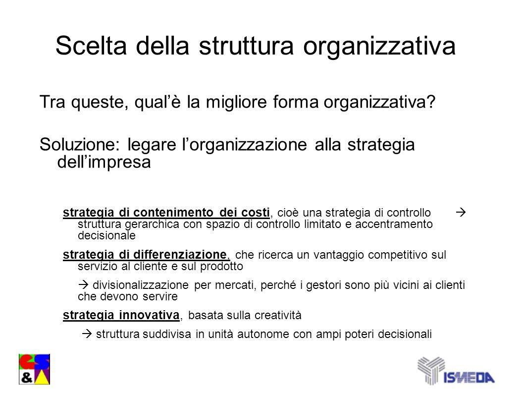 Scelta della struttura organizzativa Tra queste, qualè la migliore forma organizzativa? Soluzione: legare lorganizzazione alla strategia dellimpresa s