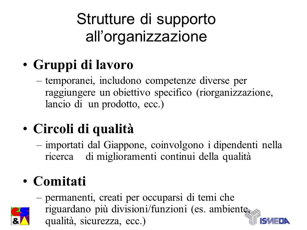 Strutture di supporto allorganizzazione Gruppi di lavoro –temporanei, includono competenze diverse per raggiungere un obiettivo specifico (riorganizza