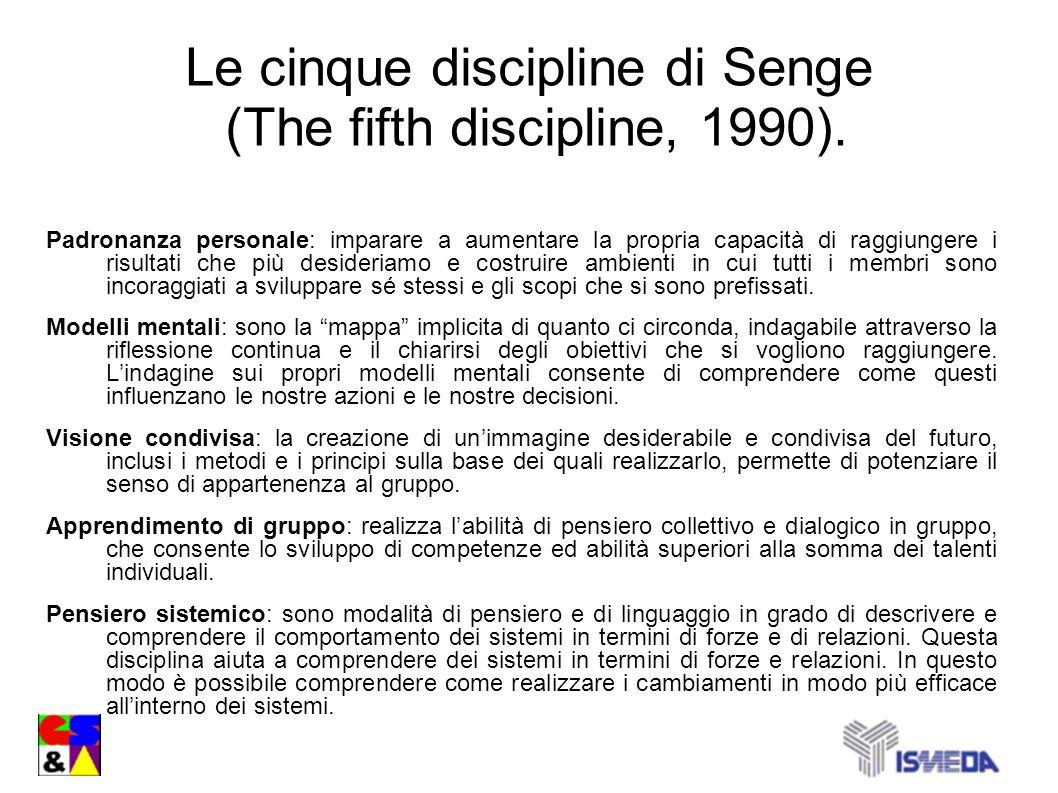 Le cinque discipline di Senge (The fifth discipline, 1990). Padronanza personale: imparare a aumentare la propria capacità di raggiungere i risultati