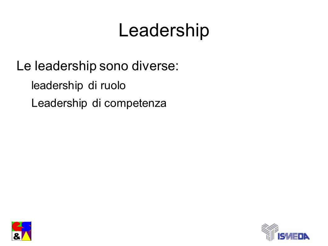 Leadership Le leadership sono diverse: leadership di ruolo Leadership di competenza