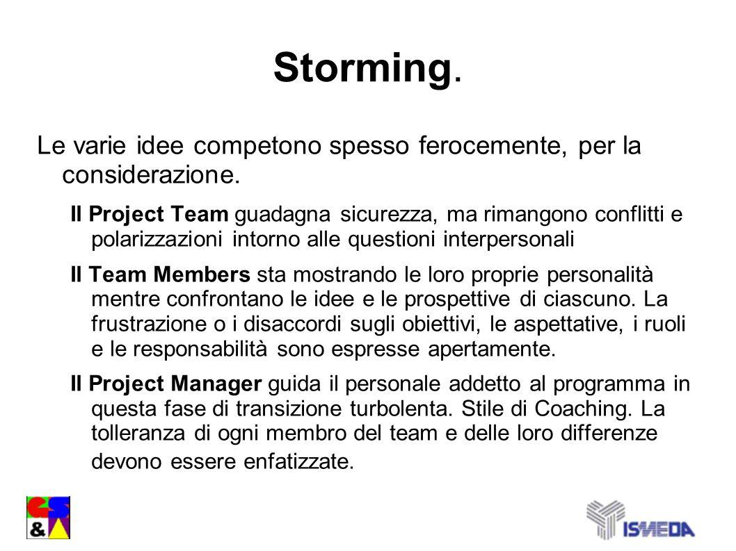 Storming. Le varie idee competono spesso ferocemente, per la considerazione. Il Project Team guadagna sicurezza, ma rimangono conflitti e polarizzazio